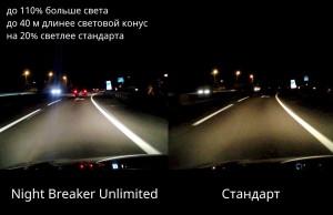 Osram Night Breaker Unlimited, до 110% больше света, до 40м длинее световой конус, на 20% светлее.